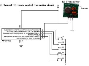 Mhz Radio Frequency Transmitter Receiver Ccs