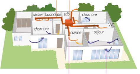 vmc chambre humide contrôler et entretenir sa ventilation mécanique contrôlée