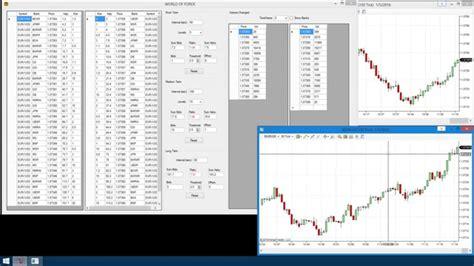 level 2 forex trading platform forex level 2 software