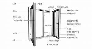 Window And Door Terminology Explained