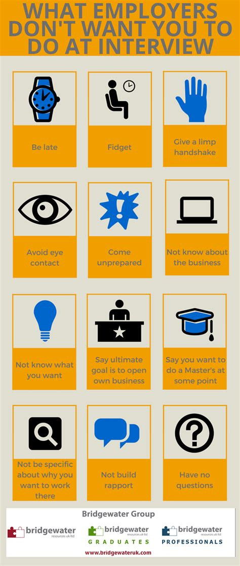 What Employers Don T Want To See On A Resume what employers don t want you to do at