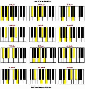 Major Chords On Piano