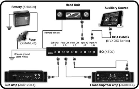 Dbx Crossover Wiring Diagram by Nvx Xeq7 1 2 Din 7 Band Equalizer W 2 Aux Input Sub