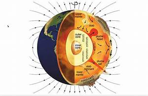 New Insight Into Earth U2019s Crust  Mantle And Outer Core