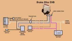 Electric Over Hydraulic Pump Wiring Diagram : wiring diagram for titan brakerite ehb electric hydraulic ~ A.2002-acura-tl-radio.info Haus und Dekorationen