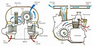 Vw Bug Engine Removal Diagram