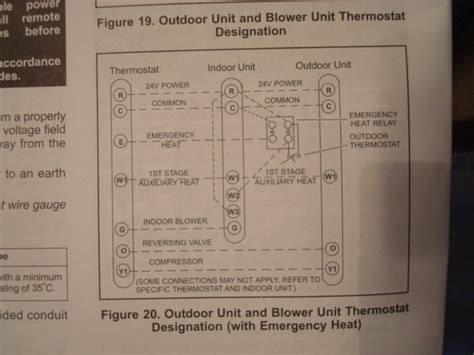 luxaire condensor unit wiring diagram fuel wiring