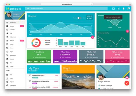 materialize templates 28 best material design html5 css3 admin templates 2018 colorlib