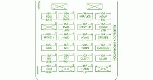 Fuse Box Chevy Blazer Diagram Wiring Schema Blogs
