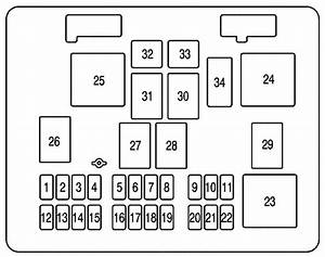 Chevrolet Express  2006 - 2007  - Fuse Box Diagram