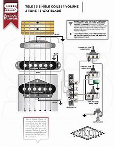 17 Best Images About Instrument On Pinterest