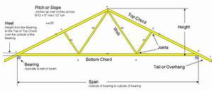 trusses cost home design With average price of roof trusses