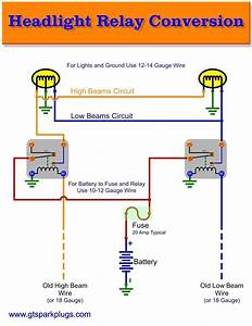 Pin On Relay Wiring Panel