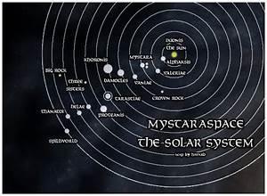 Mystaraspace Handout - The Piazza