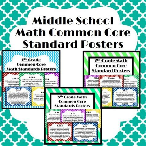 17 Best Images About Middle School Math On Pinterest  Math Vocabulary, Solving Equations And Poster
