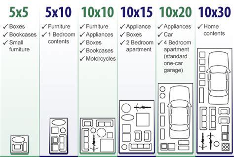 what size storage unit for 4 bedroom house elizabethtown ky storage