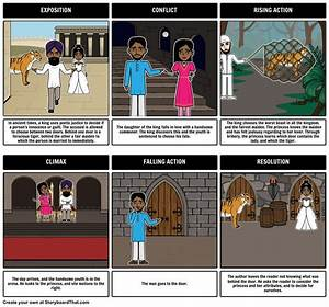 286 Best Images About Storyboard That