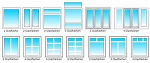 Tür Mit Fenster Zum öffnen : benutzererkl rung ~ Frokenaadalensverden.com Haus und Dekorationen