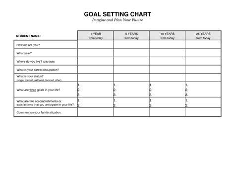 images   year career plan worksheet high