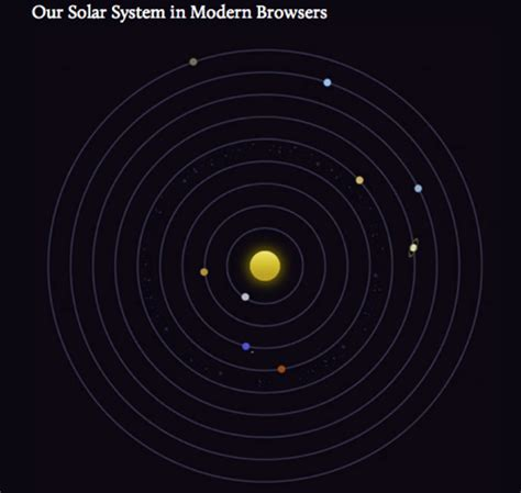 Bionix Wallpaper Animator Not Working - a working web version of the solar system in css3 not