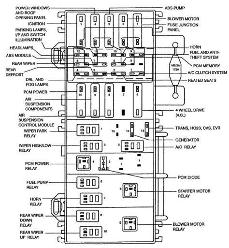 ford  fuel pump relay location wiring diagram