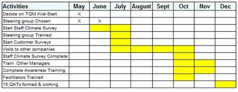 gantt chart template word 4 gantt chart word templates excel xlts