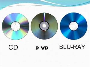 Blue Ray Disc Ppt
