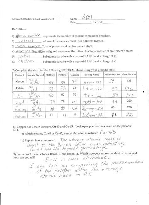 isotope notation chem worksheet    printables