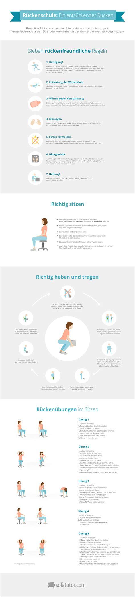 Nie Wieder Rückenschmerzen by Infografik R 252 Ckenschule Nie Wieder R 252 Ckenschmerzen
