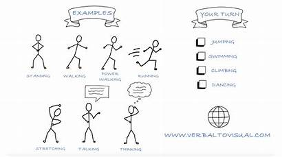 Stick Draw Figures Drawing Examples Verbs Figure