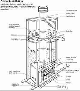 Fireplace Chimney And Chase Information