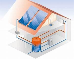 Photovoltaik Speicher Berechnen : solarthermie grundlagen was ist solarthermie solarw rme ~ Themetempest.com Abrechnung