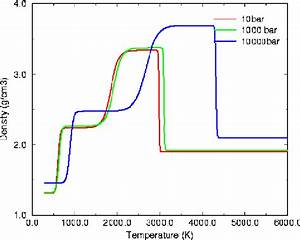Phase Diagram Of The Silicon Dioxide  Sio 2   System  122
