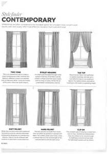 contemporary window treatment drawings interiors