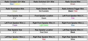 95 Toyotum Corolla Radio Wiring Diagram