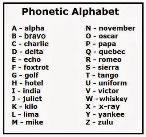 25 best images about phonetic codes on pinterest