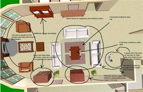 define livingroom definition of a living room peenmedia com