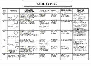 quality plan building plans online 47738 With quality plan template example