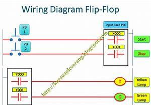 Wiring Flip    Belajar Plc