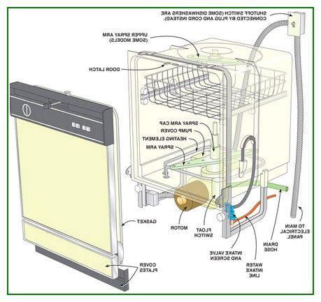 gorgeous kitchenaid dishwasher parts diagram home