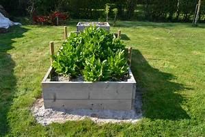 Comment Remplir Une Grande Jardinière : faire un potager sur lev maman tout faire ~ Melissatoandfro.com Idées de Décoration
