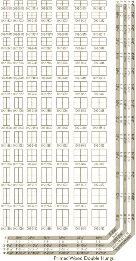 wuden deisizn guide woodworking windows
