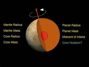 Mars Pathfinder - Science Results - Rotational and Orbital ...