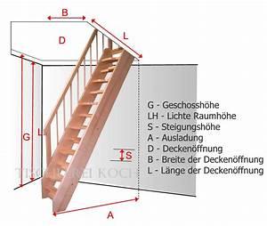 Steigungen Berechnen : raumspartreppe gerade treppe holztreppe bodentreppe ebay ~ Themetempest.com Abrechnung