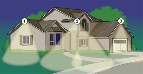 How To Choose Security Lighting For You Home?