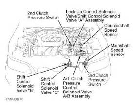 1990 honda accord transmission what is the 3rd pressure switch failure honda tech honda forum discussion