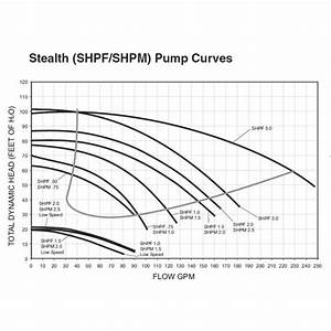 27 Jandy Stealth Pump Parts Diagram