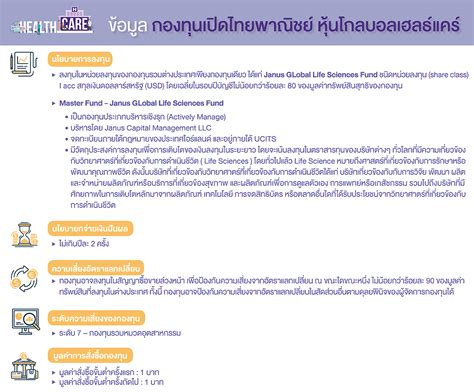 กองทุนเปิดไทยพาณิชย์หุ้นโกลบอลเฮลธ์แคร์ (ชนิดจ่ายเงินปันผล) SCBGHC