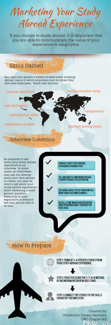 Mdc Optimal Resume by Learn How To Market Your Study Abroad Experience To