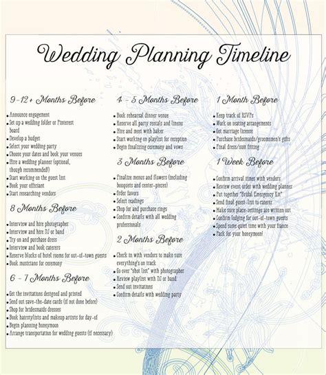 needed  planning  wedding  complete checklist